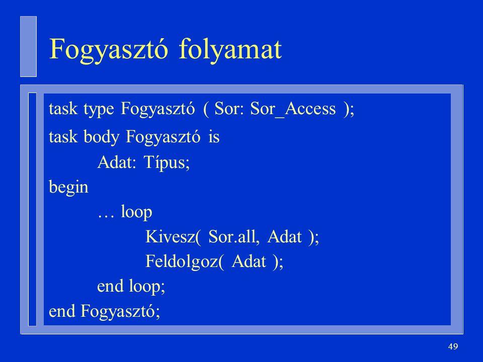 49 Fogyasztó folyamat task type Fogyasztó ( Sor: Sor_Access ); task body Fogyasztó is Adat: Típus; begin … loop Kivesz( Sor.all, Adat ); Feldolgoz( Adat ); end loop; end Fogyasztó;