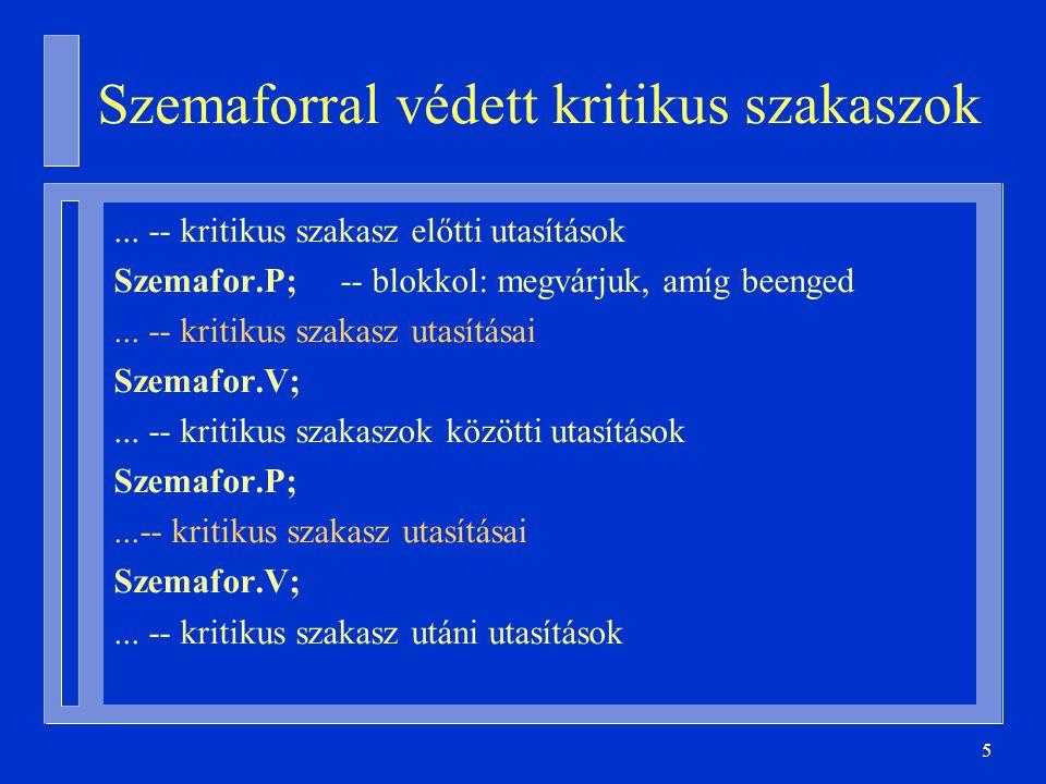 26 Általánosított szemafor (3) task body Szemafor is N: Natural := Max; begin loop select when N > 0 => accept P do N := N-1; end P; or accept V do N := N+1; end V; or terminate; end select; end loop; end Szemafor;