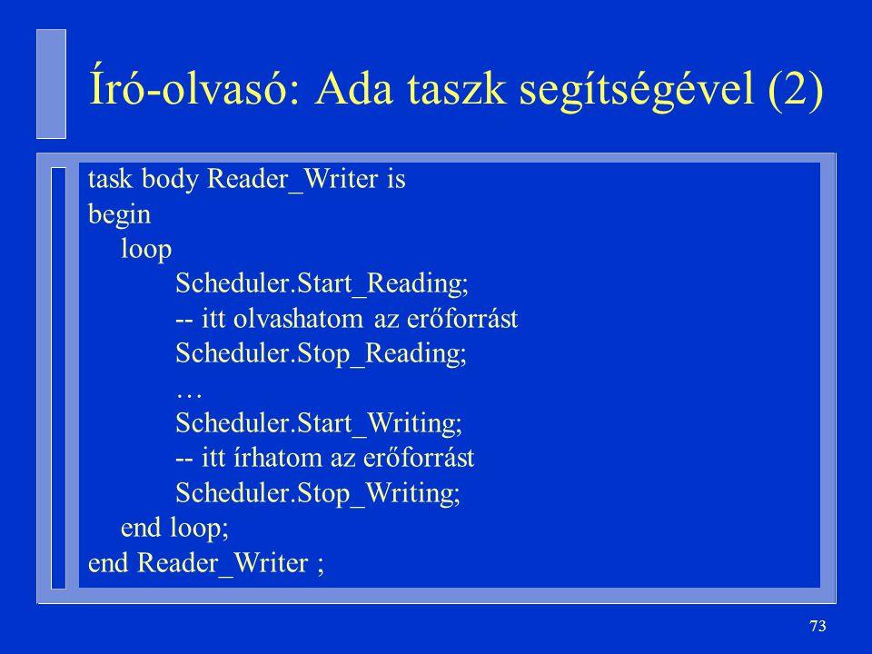 73 Író-olvasó: Ada taszk segítségével (2) task body Reader_Writer is begin loop Scheduler.Start_Reading; -- itt olvashatom az erőforrást Scheduler.Stop_Reading; … Scheduler.Start_Writing; -- itt írhatom az erőforrást Scheduler.Stop_Writing; end loop; end Reader_Writer ;