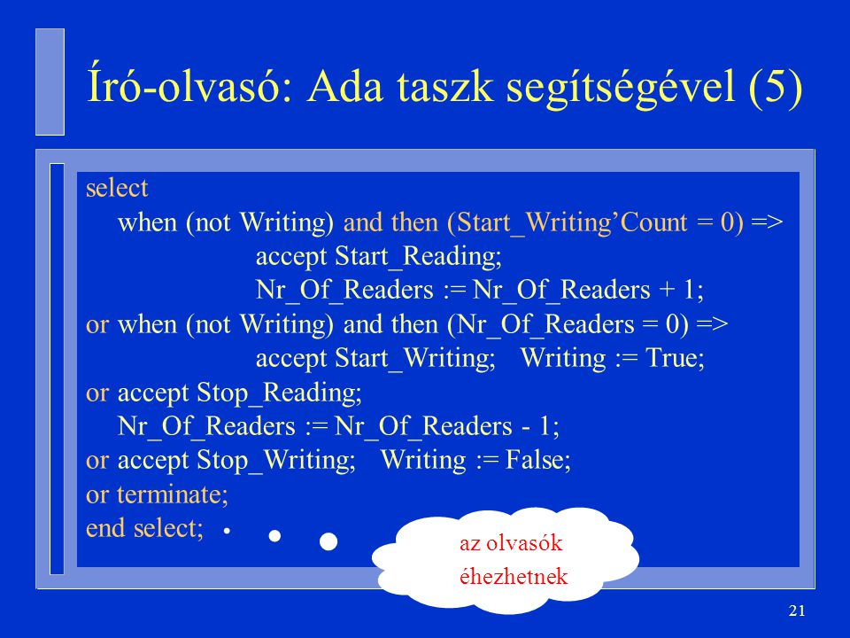 21 Író-olvasó: Ada taszk segítségével (5) select when (not Writing) and then (Start_Writing'Count = 0) => accept Start_Reading; Nr_Of_Readers := Nr_Of