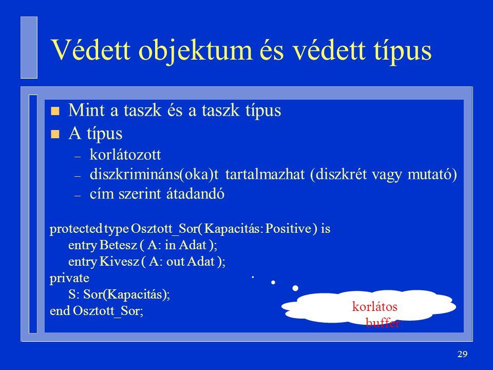 29 Védett objektum és védett típus n Mint a taszk és a taszk típus n A típus – korlátozott – diszkrimináns(oka)t tartalmazhat (diszkrét vagy mutató) – cím szerint átadandó protected type Osztott_Sor( Kapacitás: Positive ) is entry Betesz ( A: in Adat ); entry Kivesz ( A: out Adat ); private S: Sor(Kapacitás); end Osztott_Sor; korlátos buffer