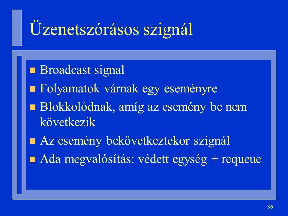 36 Üzenetszórásos szignál n Broadcast signal n Folyamatok várnak egy eseményre n Blokkolódnak, amíg az esemény be nem következik n Az esemény bekövetkeztekor szignál n Ada megvalósítás: védett egység + requeue
