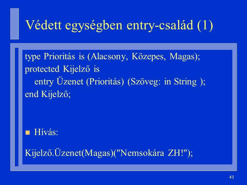 41 Védett egységben entry-család (1) type Prioritás is (Alacsony, Közepes, Magas); protected Kijelző is entry Üzenet (Prioritás) (Szöveg: in String ); end Kijelző; n Hívás: Kijelző.Üzenet(Magas)( Nemsokára ZH! );