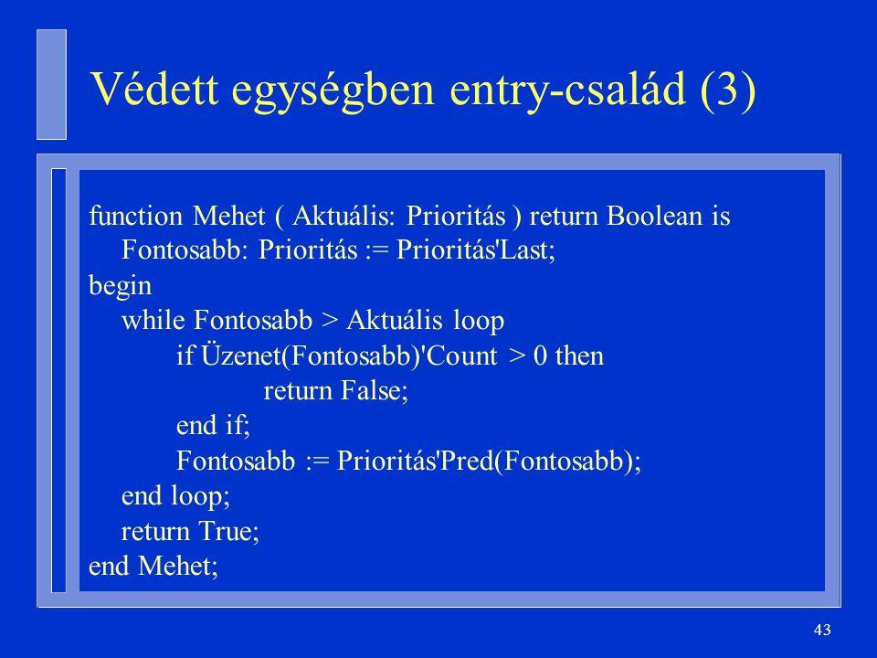 43 Védett egységben entry-család (3) function Mehet ( Aktuális: Prioritás ) return Boolean is Fontosabb: Prioritás := Prioritás Last; begin while Fontosabb > Aktuális loop if Üzenet(Fontosabb) Count > 0 then return False; end if; Fontosabb := Prioritás Pred(Fontosabb); end loop; return True; end Mehet;