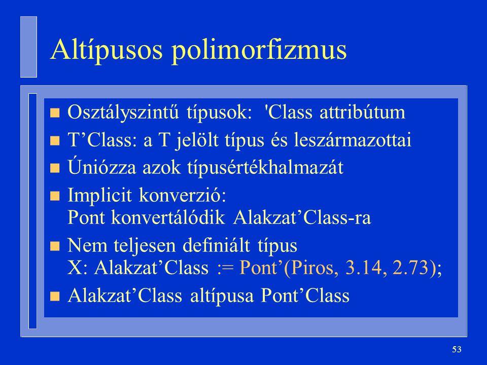 53 Altípusos polimorfizmus n Osztályszintű típusok: Class attribútum n T'Class: a T jelölt típus és leszármazottai n Úniózza azok típusértékhalmazát n Implicit konverzió: Pont konvertálódik Alakzat'Class-ra n Nem teljesen definiált típus X: Alakzat'Class := Pont'(Piros, 3.14, 2.73); n Alakzat'Class altípusa Pont'Class