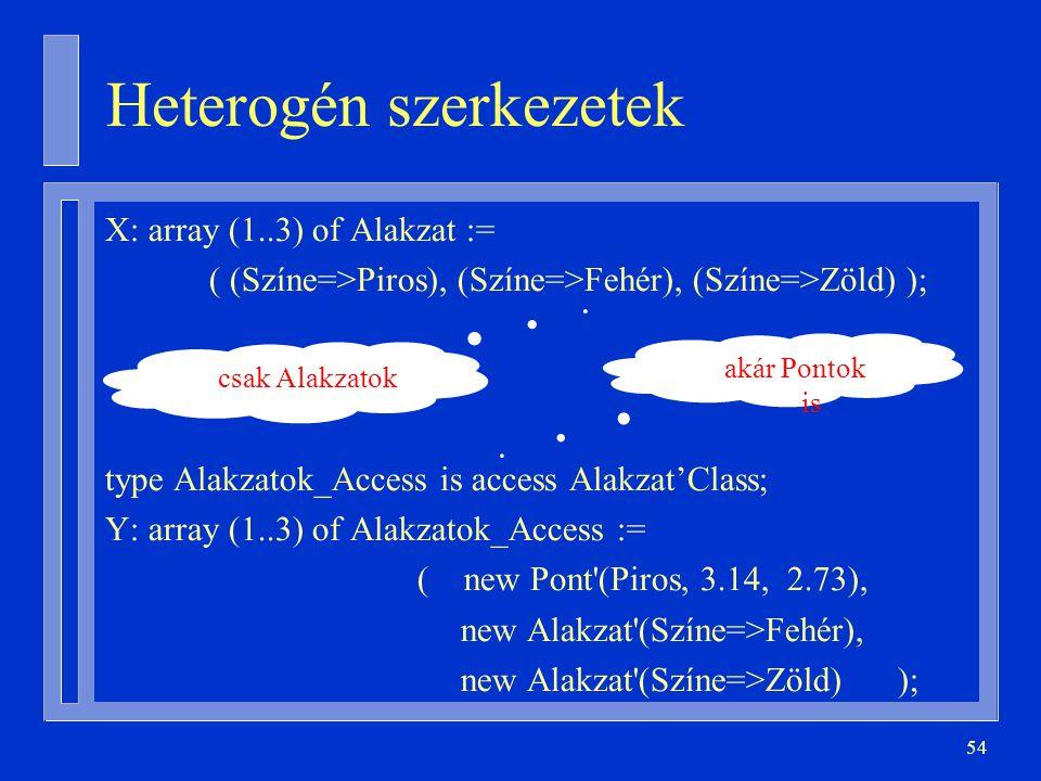 54 Heterogén szerkezetek X: array (1..3) of Alakzat := ( (Színe=>Piros), (Színe=>Fehér), (Színe=>Zöld) ); type Alakzatok_Access is access Alakzat'Class; Y: array (1..3) of Alakzatok_Access := ( new Pont (Piros, 3.14, 2.73), new Alakzat (Színe=>Fehér), new Alakzat (Színe=>Zöld) ); csak Alakzatok akár Pontok is