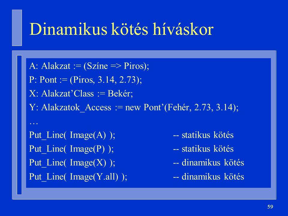 59 Dinamikus kötés híváskor A: Alakzat := (Színe => Piros); P: Pont := (Piros, 3.14, 2.73); X: Alakzat'Class := Bekér; Y: Alakzatok_Access := new Pont'(Fehér, 2.73, 3.14); … Put_Line( Image(A) );-- statikus kötés Put_Line( Image(P) );-- statikus kötés Put_Line( Image(X) );-- dinamikus kötés Put_Line( Image(Y.all) );-- dinamikus kötés