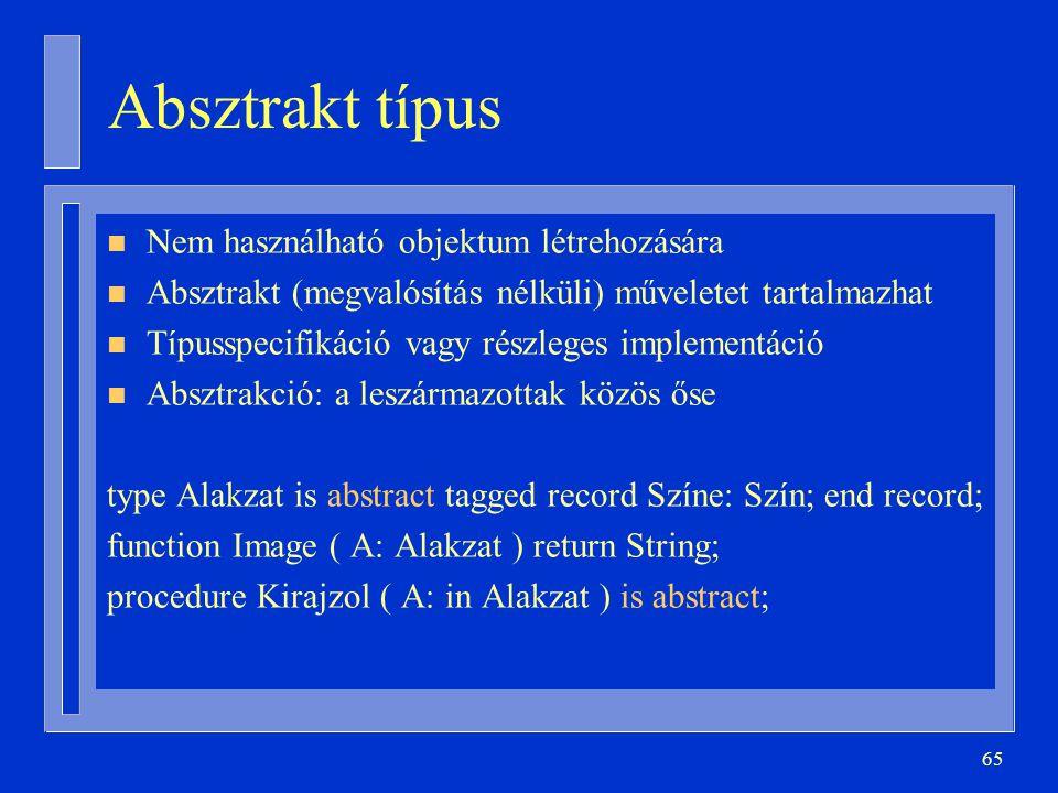 65 Absztrakt típus n Nem használható objektum létrehozására n Absztrakt (megvalósítás nélküli) műveletet tartalmazhat n Típusspecifikáció vagy részleges implementáció n Absztrakció: a leszármazottak közös őse type Alakzat is abstract tagged record Színe: Szín; end record; function Image ( A: Alakzat ) return String; procedure Kirajzol ( A: in Alakzat ) is abstract;