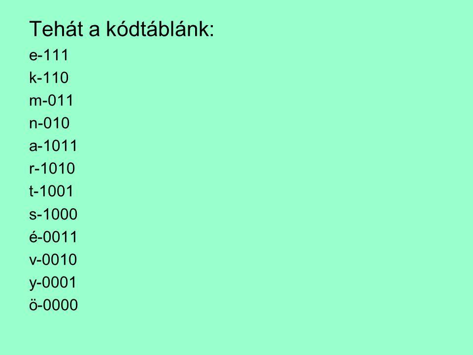 Tehát a kódtáblánk: e-111 k-110 m-011 n-010 a-1011 r-1010 t-1001 s-1000 é-0011 v-0010 y-0001 ö-0000