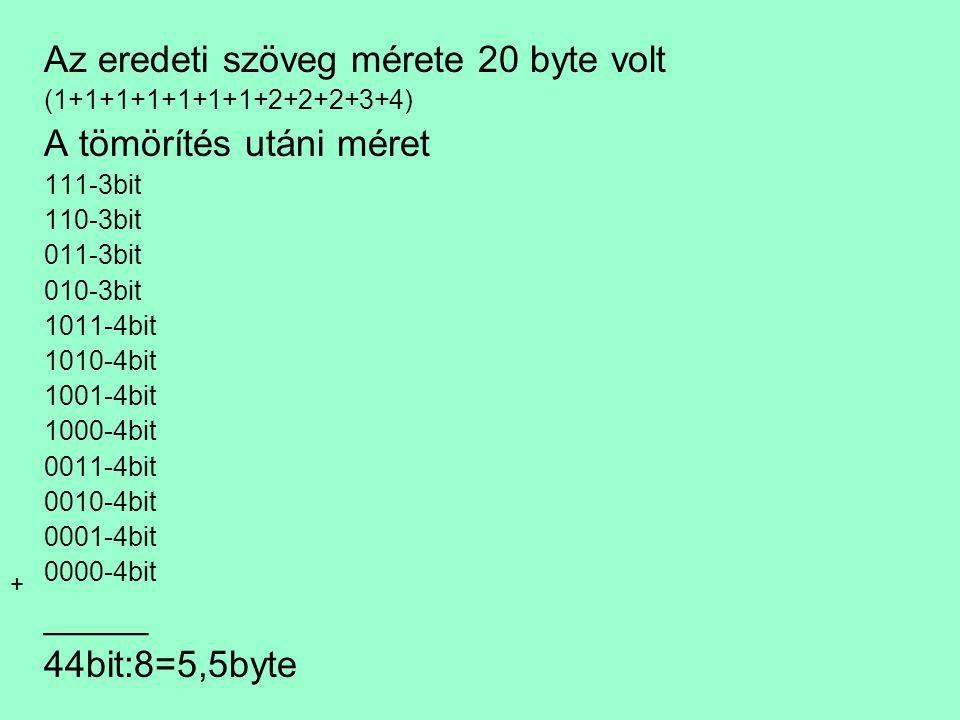 Az eredeti szöveg mérete 20 byte volt (1+1+1+1+1+1+1+2+2+2+3+4) A tömörítés utáni méret 111-3bit 110-3bit 011-3bit 010-3bit 1011-4bit 1010-4bit 1001-4