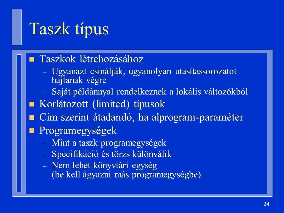 24 Taszk típus n Taszkok létrehozásához – Ugyanazt csinálják, ugyanolyan utasítássorozatot hajtanak végre – Saját példánnyal rendelkeznek a lokális változókból n Korlátozott (limited) típusok n Cím szerint átadandó, ha alprogram-paraméter n Programegységek – Mint a taszk programegységek – Specifikáció és törzs különválik – Nem lehet könyvtári egység (be kell ágyazni más programegységbe)
