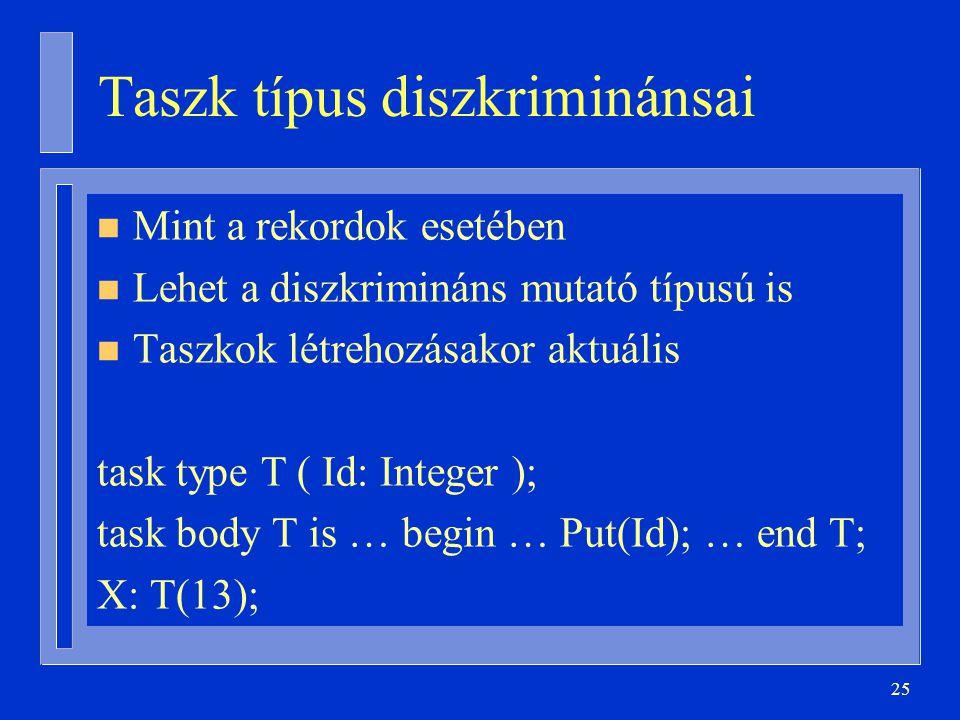 25 Taszk típus diszkriminánsai n Mint a rekordok esetében n Lehet a diszkrimináns mutató típusú is n Taszkok létrehozásakor aktuális task type T ( Id: Integer ); task body T is … begin … Put(Id); … end T; X: T(13);