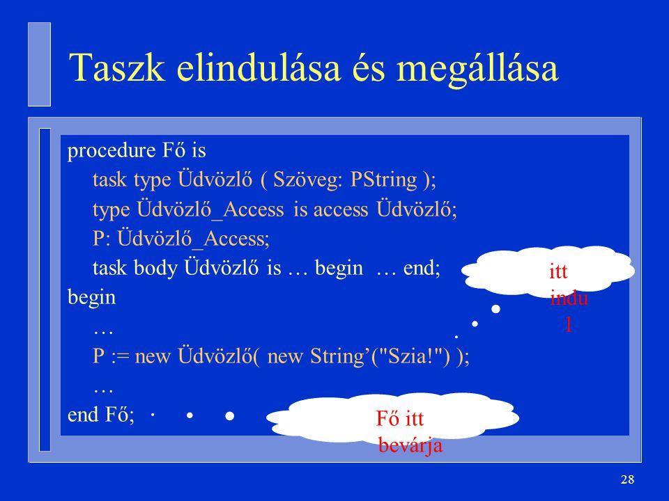 28 Taszk elindulása és megállása procedure Fő is task type Üdvözlő ( Szöveg: PString ); type Üdvözlő_Access is access Üdvözlő; P: Üdvözlő_Access; task