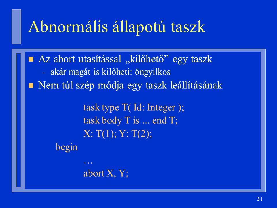 """31 Abnormális állapotú taszk n Az abort utasítással """"kilőhető egy taszk – akár magát is kilőheti: öngyilkos n Nem túl szép módja egy taszk leállításának task type T( Id: Integer ); task body T is..."""