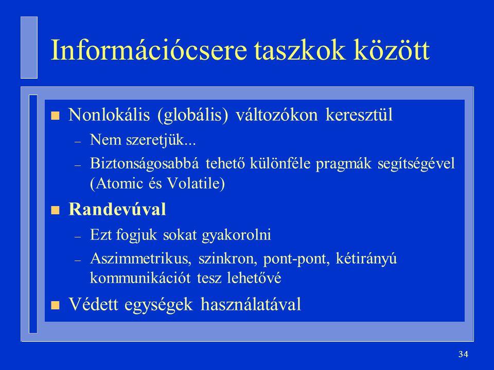 34 Információcsere taszkok között n Nonlokális (globális) változókon keresztül – Nem szeretjük...