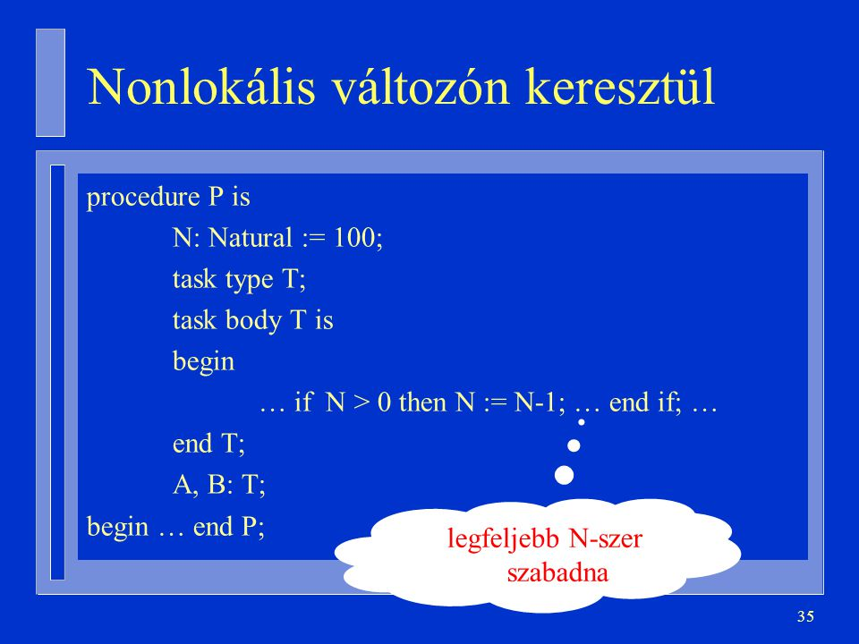 35 Nonlokális változón keresztül procedure P is N: Natural := 100; task type T; task body T is begin … if N > 0 then N := N-1; … end if; … end T; A, B