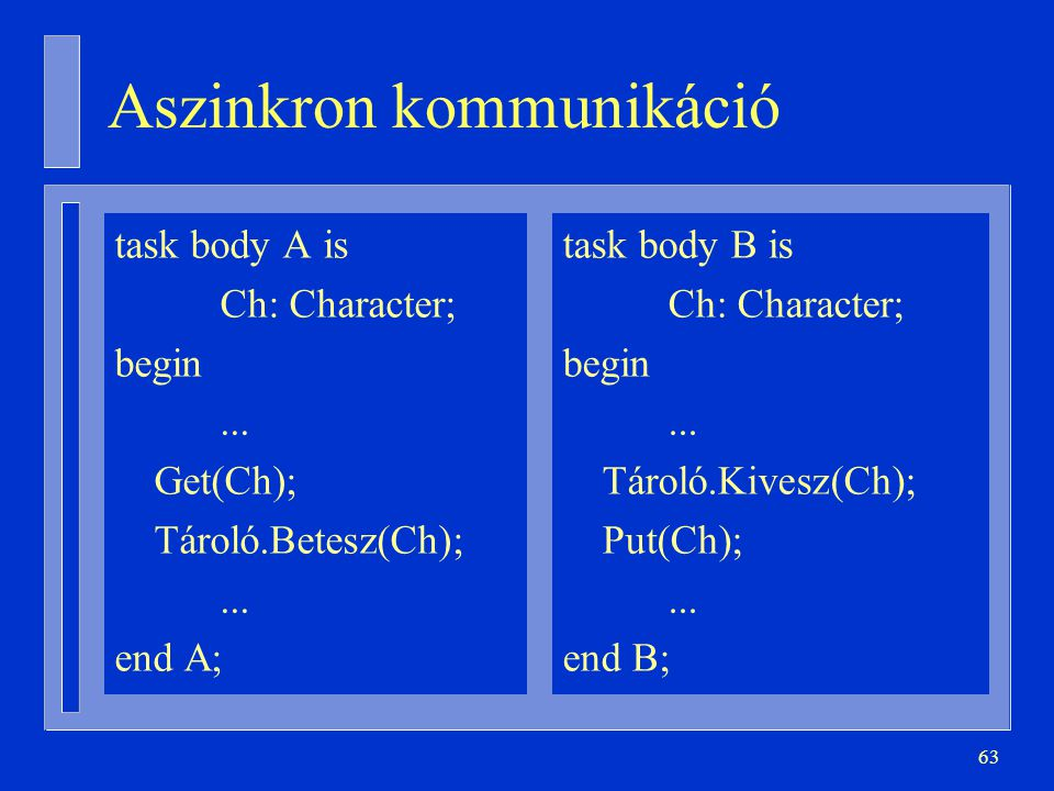 63 Aszinkron kommunikáció task body A is Ch: Character; begin...