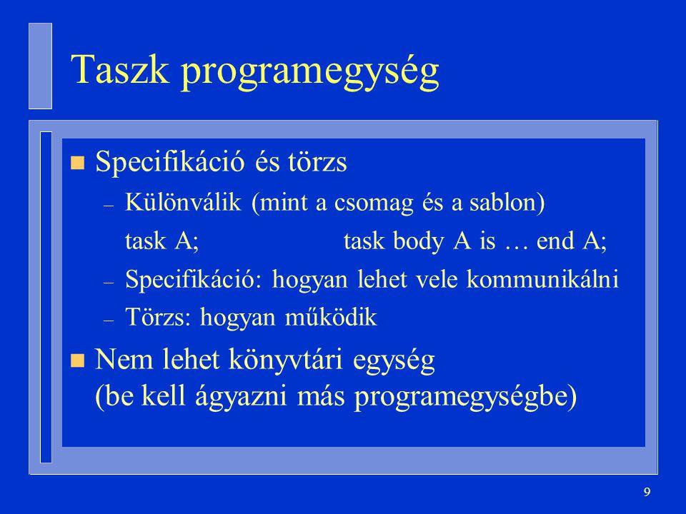 9 Taszk programegység n Specifikáció és törzs – Különválik (mint a csomag és a sablon) task A;task body A is … end A; – Specifikáció: hogyan lehet vele kommunikálni – Törzs: hogyan működik n Nem lehet könyvtári egység (be kell ágyazni más programegységbe)