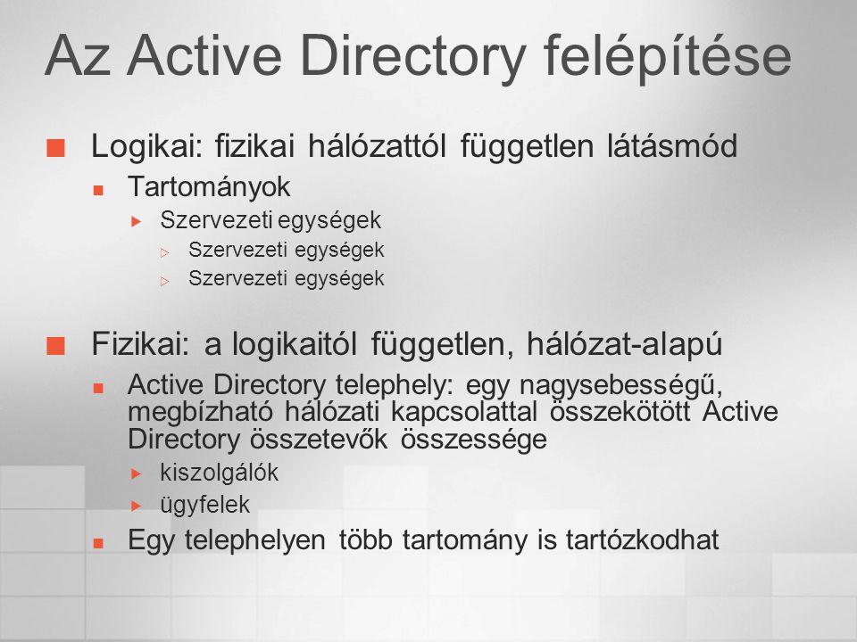 Az Active Directory felépítése Logikai: fizikai hálózattól független látásmód Tartományok  Szervezeti egységek  Szervezeti egységek Fizikai: a logikaitól független, hálózat-alapú Active Directory telephely: egy nagysebességű, megbízható hálózati kapcsolattal összekötött Active Directory összetevők összessége  kiszolgálók  ügyfelek Egy telephelyen több tartomány is tartózkodhat