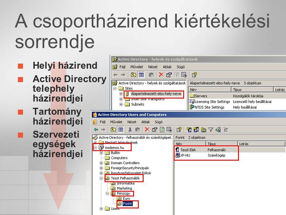 Helyi házirend Active Directory telephely házirendjei Tartomány házirendjei Szervezeti egységek házirendjei A csoportházirend kiértékelési sorrendje