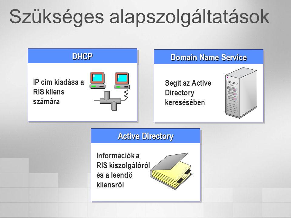 DHCPDHCP Domain Name Service IP cím kiadása a RIS kliens számára Segít az Active Directory keresésében Active Directory Információk a RIS kiszolgálóról és a leendö kliensröl Szükséges alapszolgáltatások