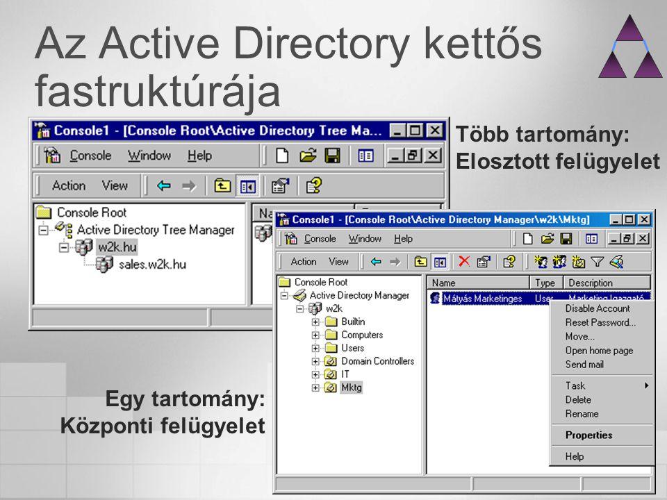 Az Active Directory kettős fastruktúrája Több tartomány: Elosztott felügyelet Egy tartomány: Központi felügyelet