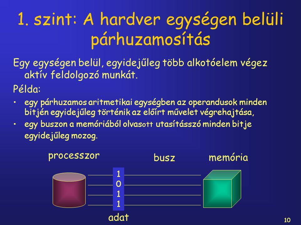 10 1. szint: A hardver egységen belüli párhuzamosítás Egy egységen belül, egyidejűleg több alkotóelem végez aktív feldolgozó munkát. Példa: egy párhuz