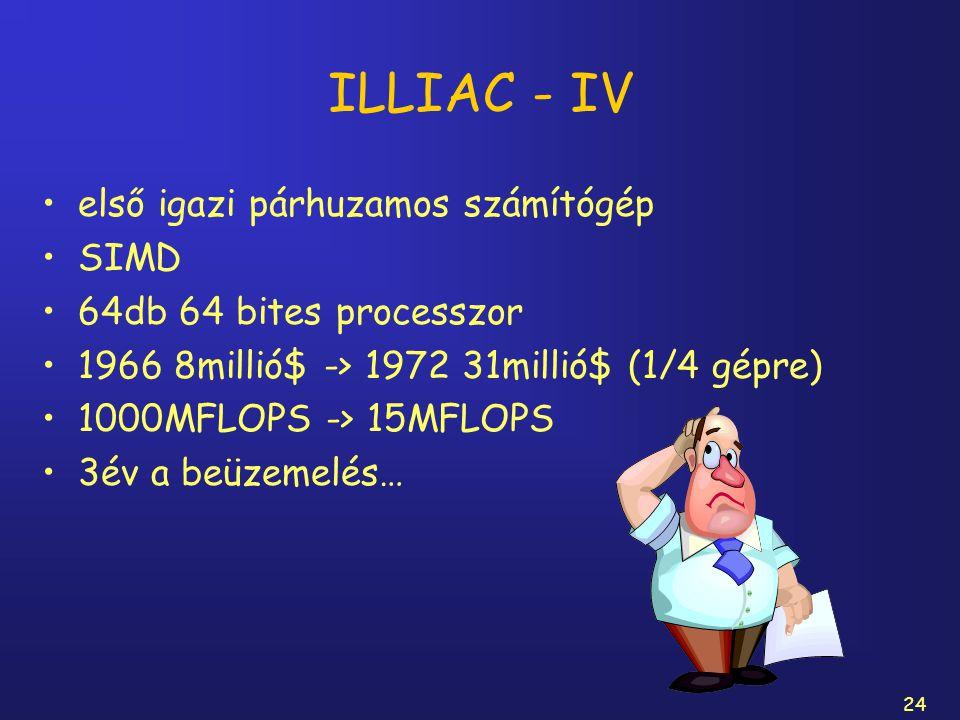 24 ILLIAC - IV első igazi párhuzamos számítógép SIMD 64db 64 bites processzor 1966 8millió$ -> 1972 31millió$ (1/4 gépre) 1000MFLOPS -> 15MFLOPS 3év a