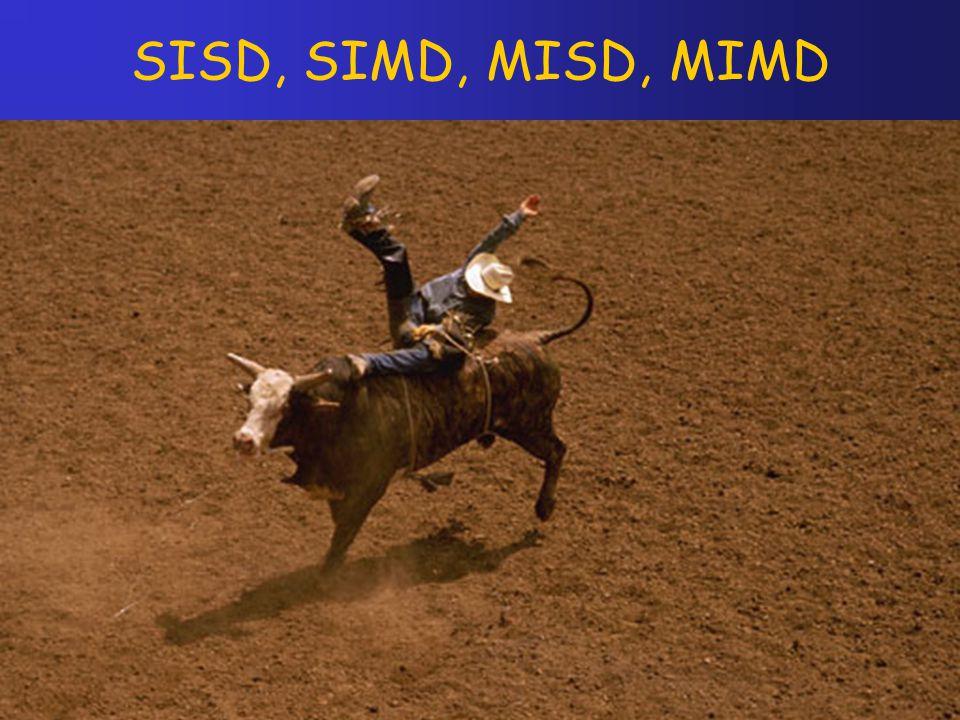 27 SISD, SIMD, MISD, MIMD