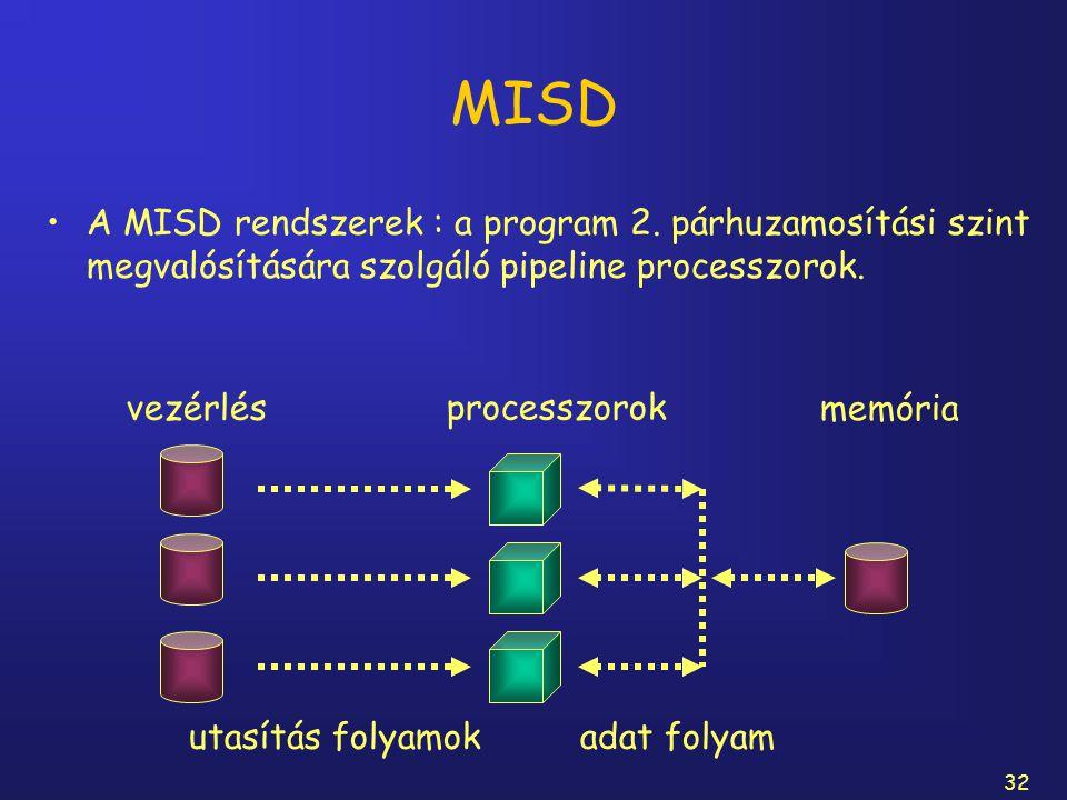 32 MISD A MISD rendszerek : a program 2. párhuzamosítási szint megvalósítására szolgáló pipeline processzorok. processzorok vezérlés memória utasítás