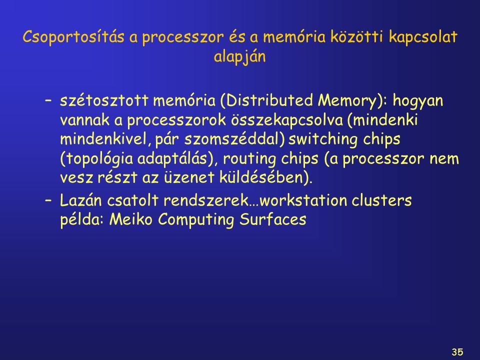 35 Csoportosítás a processzor és a memória közötti kapcsolat alapján –szétosztott memória (Distributed Memory): hogyan vannak a processzorok összekapc
