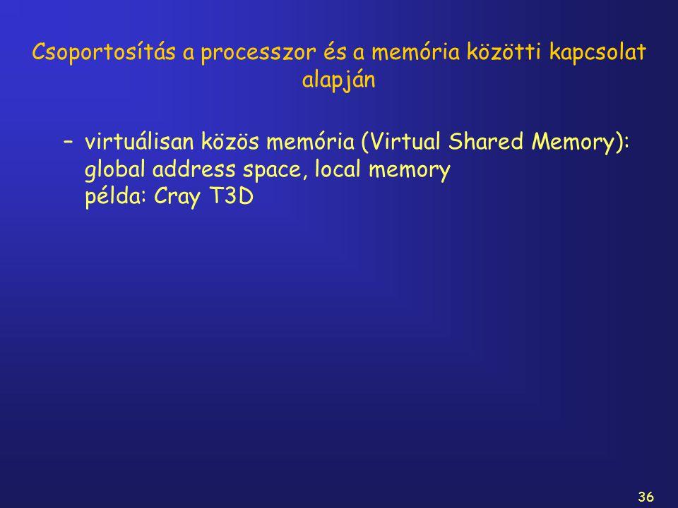 36 Csoportosítás a processzor és a memória közötti kapcsolat alapján –virtuálisan közös memória (Virtual Shared Memory): global address space, local m