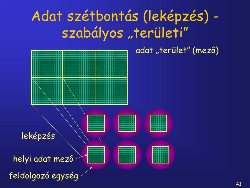 """41 Adat szétbontás (leképzés) - szabályos """"területi"""" adat """"terület"""" (mező) leképzés feldolgozó egység helyi adat mező"""
