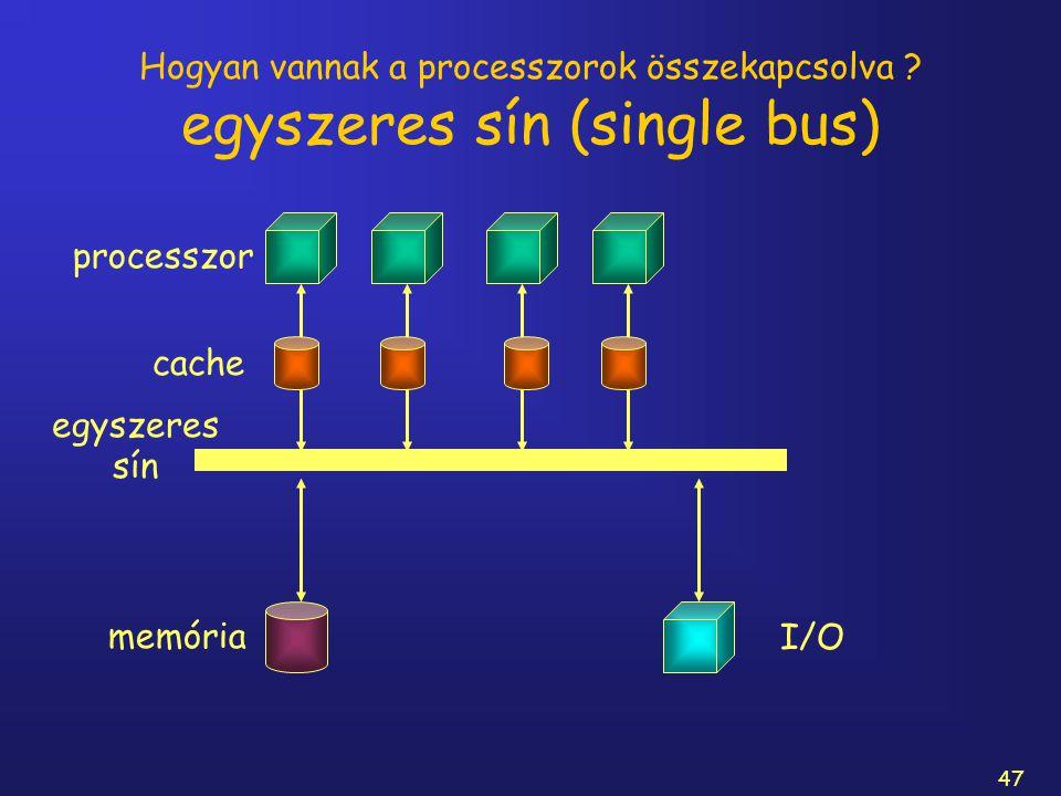 47 Hogyan vannak a processzorok összekapcsolva ? egyszeres sín (single bus) processzor egyszeres sín memóriaI/O cache