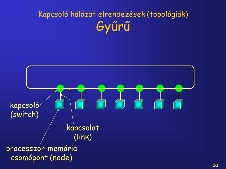 50 Kapcsoló hálózat elrendezések (topológiák) Gyűrű kapcsoló (switch) kapcsolat (link) processzor-memória csomópont (node)