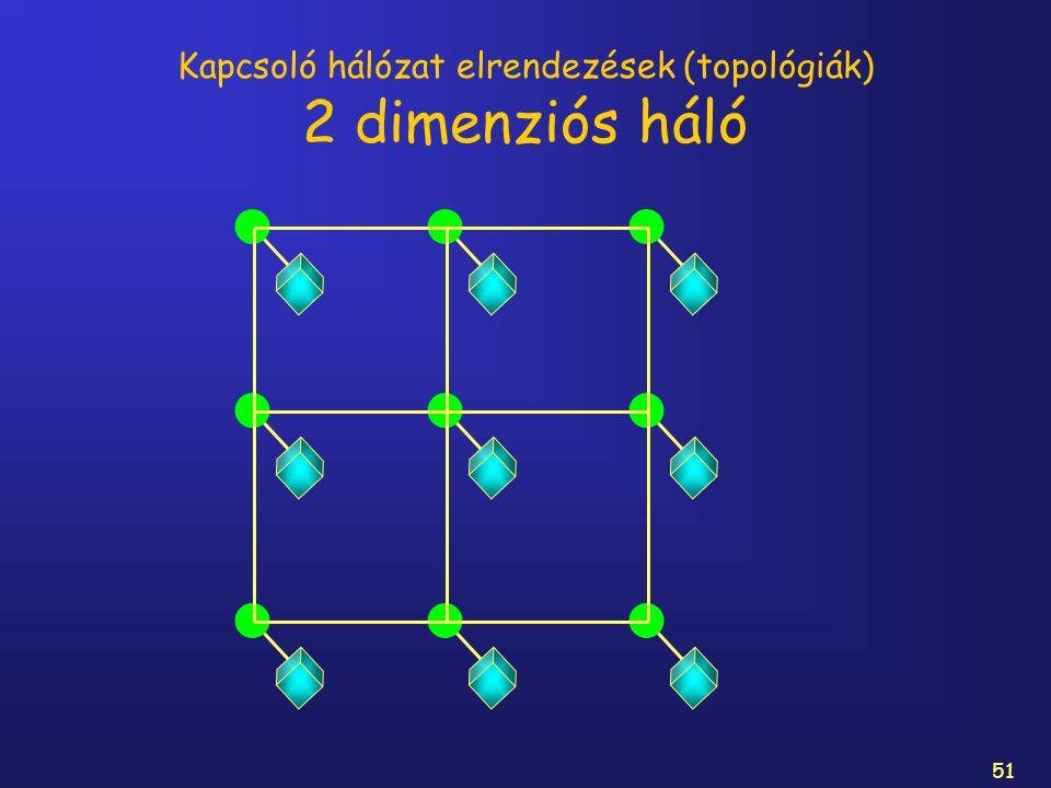 51 Kapcsoló hálózat elrendezések (topológiák) 2 dimenziós háló