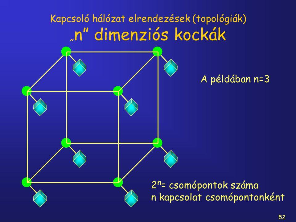 """52 Kapcsoló hálózat elrendezések (topológiák) """" n"""" dimenziós kockák 2 n = csomópontok száma n kapcsolat csomópontonként A példában n=3"""