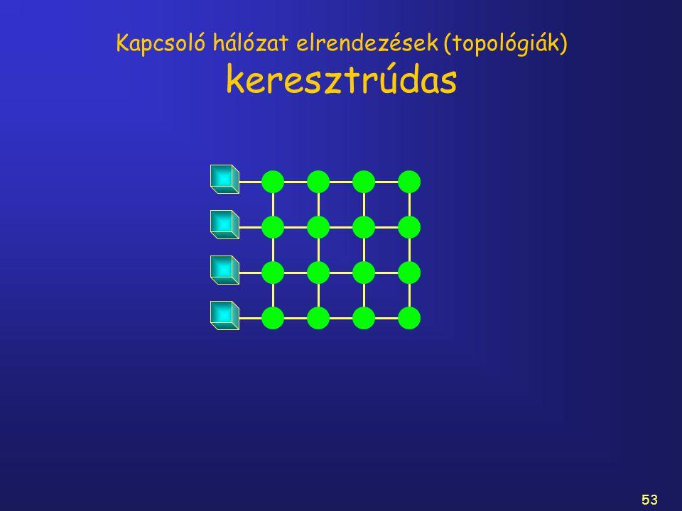 53 Kapcsoló hálózat elrendezések (topológiák) keresztrúdas