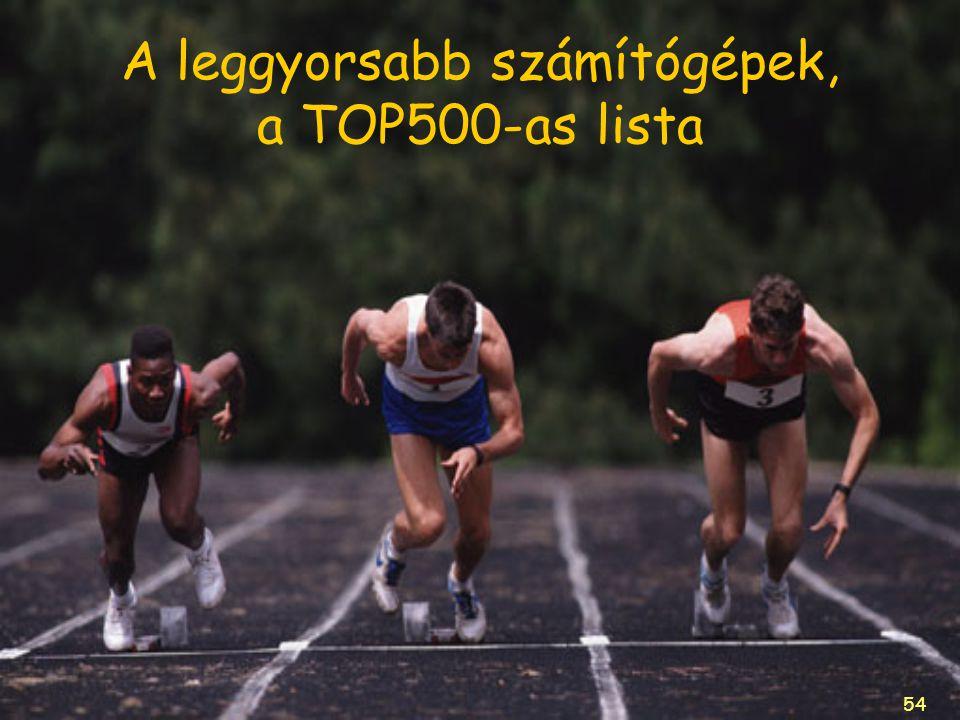 54 A leggyorsabb számítógépek, a TOP500-as lista