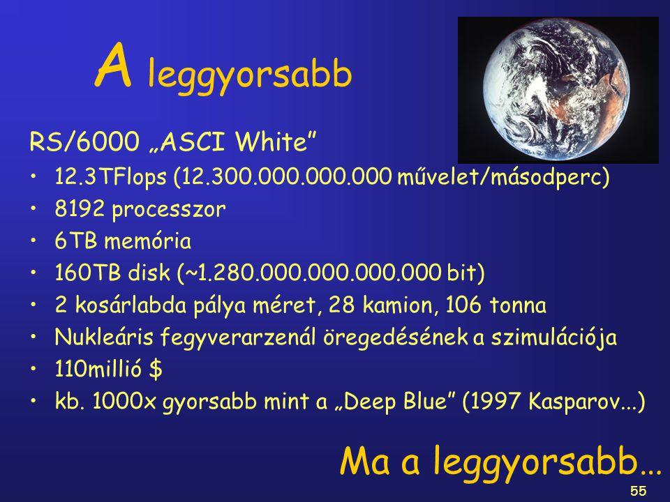 """55 A leggyorsabb RS/6000 """"ASCI White"""" 12.3TFlops (12.300.000.000.000 művelet/másodperc) 8192 processzor 6TB memória 160TB disk (~1.280.000.000.000.000"""