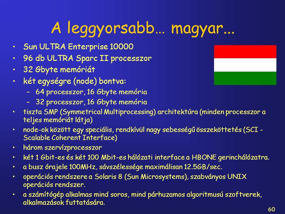 60 A leggyorsabb… magyar... Sun ULTRA Enterprise 10000 96 db ULTRA Sparc II processzor 32 Gbyte memóriát két egységre (node) bontva: –64 processzor, 1