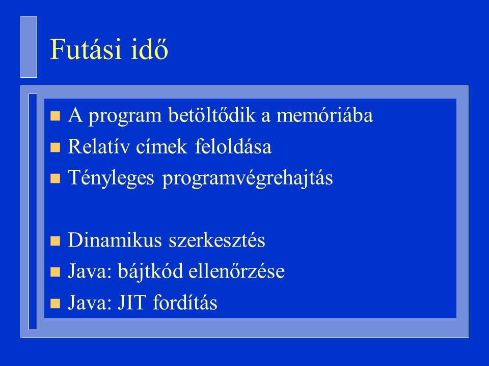 Futási idő n A program betöltődik a memóriába n Relatív címek feloldása n Tényleges programvégrehajtás n Dinamikus szerkesztés n Java: bájtkód ellenőrzése n Java: JIT fordítás