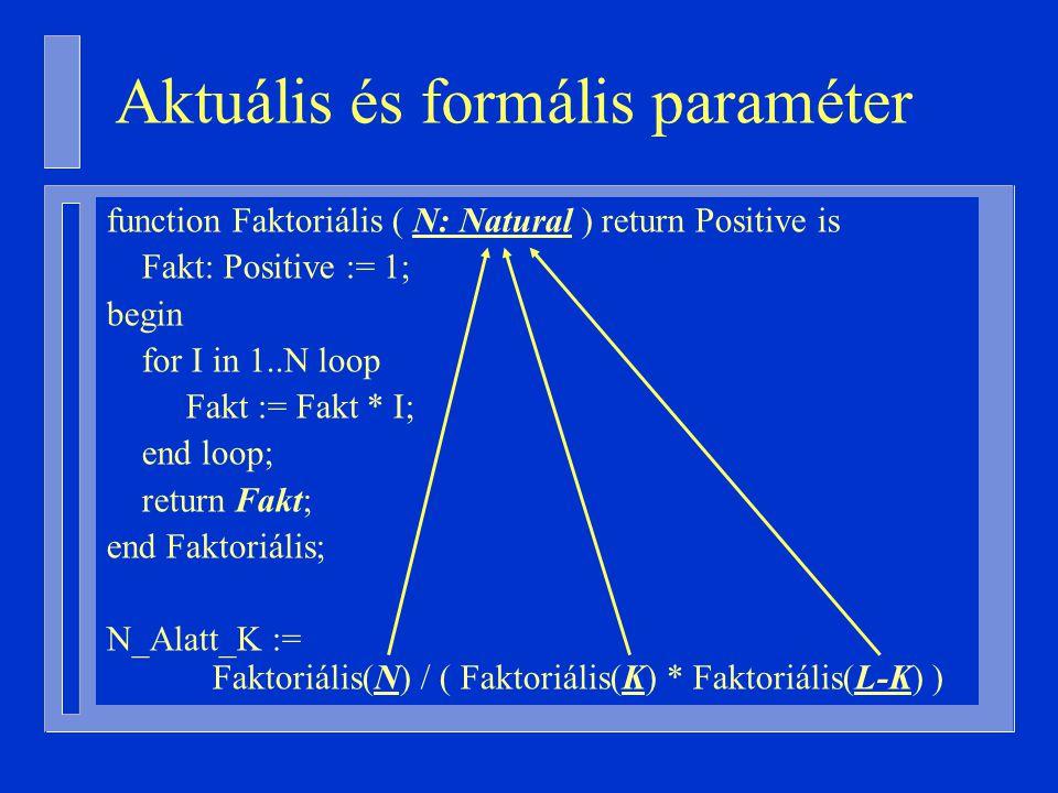 function Faktoriális ( N: Natural ) return Positive is Fakt: Positive := 1; begin for I in 1..N loop Fakt := Fakt * I; end loop; return Fakt; end Faktoriális; N_Alatt_K := Faktoriális(N) / ( Faktoriális(K) * Faktoriális(L-K) ) Aktuális és formális paraméter
