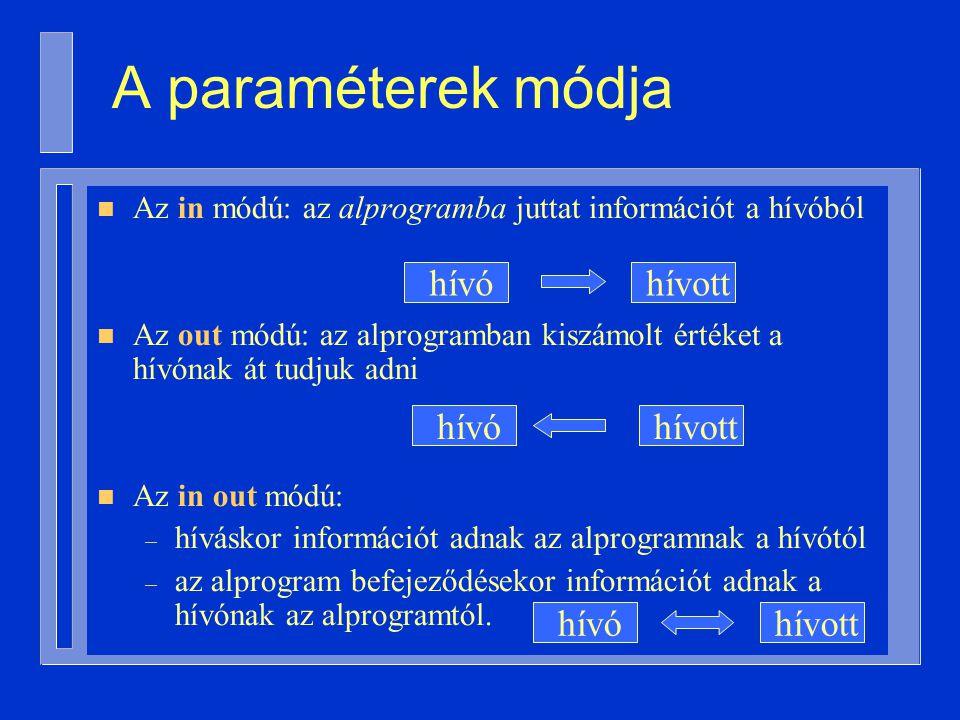 A paraméterek módja n Az in módú: az alprogramba juttat információt a hívóból n Az out módú: az alprogramban kiszámolt értéket a hívónak át tudjuk adni n Az in out módú: – híváskor információt adnak az alprogramnak a hívótól – az alprogram befejeződésekor információt adnak a hívónak az alprogramtól.