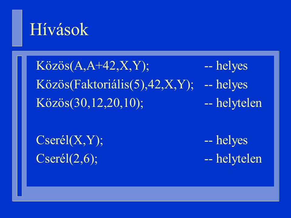 Hívások Közös(A,A+42,X,Y); -- helyes Közös(Faktoriális(5),42,X,Y);-- helyes Közös(30,12,20,10); -- helytelen Cserél(X,Y); -- helyes Cserél(2,6); -- helytelen