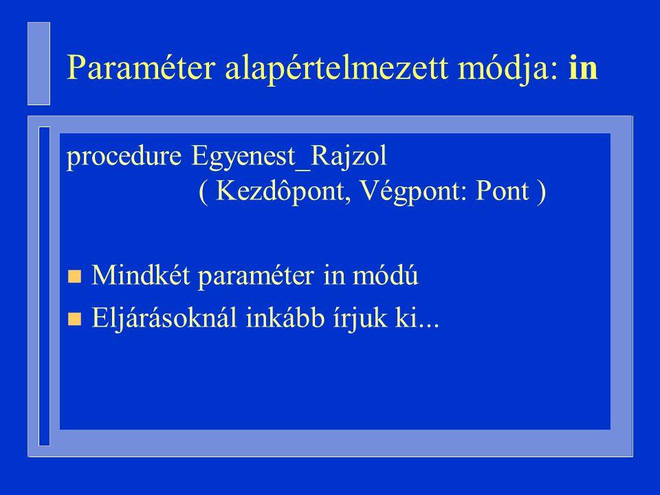 Paraméter alapértelmezett módja: in procedure Egyenest_Rajzol ( Kezdôpont, Végpont: Pont ) n Mindkét paraméter in módú n Eljárásoknál inkább írjuk ki...