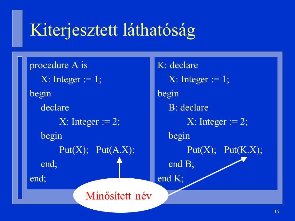 17 Kiterjesztett láthatóság procedure A is X: Integer := 1; begin declare X: Integer := 2; begin Put(X); Put(A.X); end; K: declare X: Integer := 1; begin B: declare X: Integer := 2; begin Put(X); Put(K.X); end B; end K; Minősített név