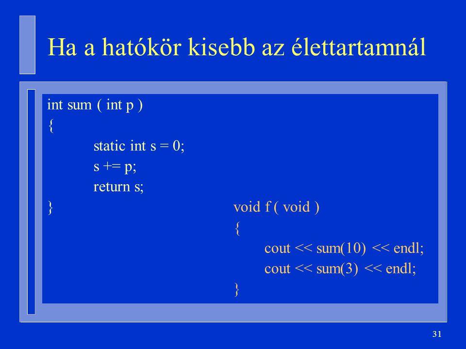 31 Ha a hatókör kisebb az élettartamnál int sum ( int p ) { static int s = 0; s += p; return s; }void f ( void ) { cout << sum(10) << endl; cout << sum(3) << endl; }
