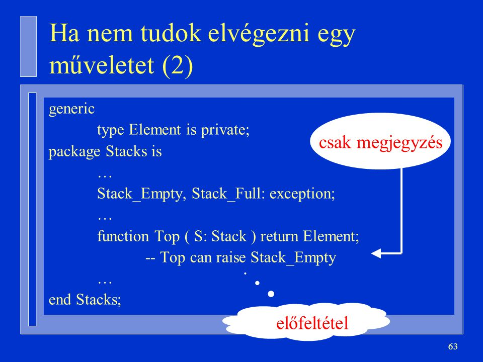 63 Ha nem tudok elvégezni egy műveletet (2) generic type Element is private; package Stacks is … Stack_Empty, Stack_Full: exception; … function Top (