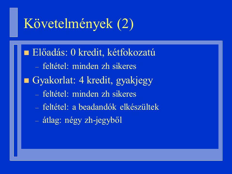 with Text_IO; procedure Hello is begin Text_IO.Put_Line( Hello ); end Hello; specifikáció törzs A programegység részei: példa